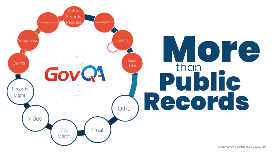 GovQA is More Than Public Records Video Screenshot