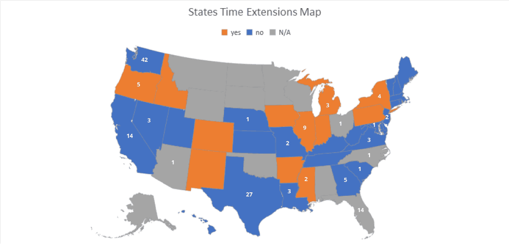 PiPR Survey - States Time Extension Map (Responses)