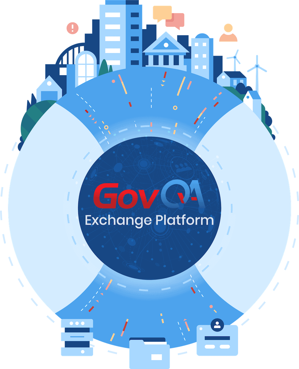 FOIA management - GovQA Exchange Platform